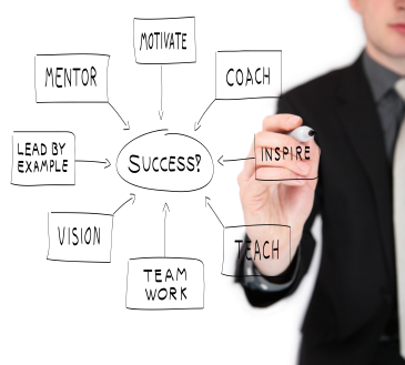 how to develop a career in life coaching