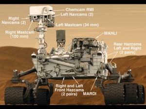 image of Mars Rover Curiosity