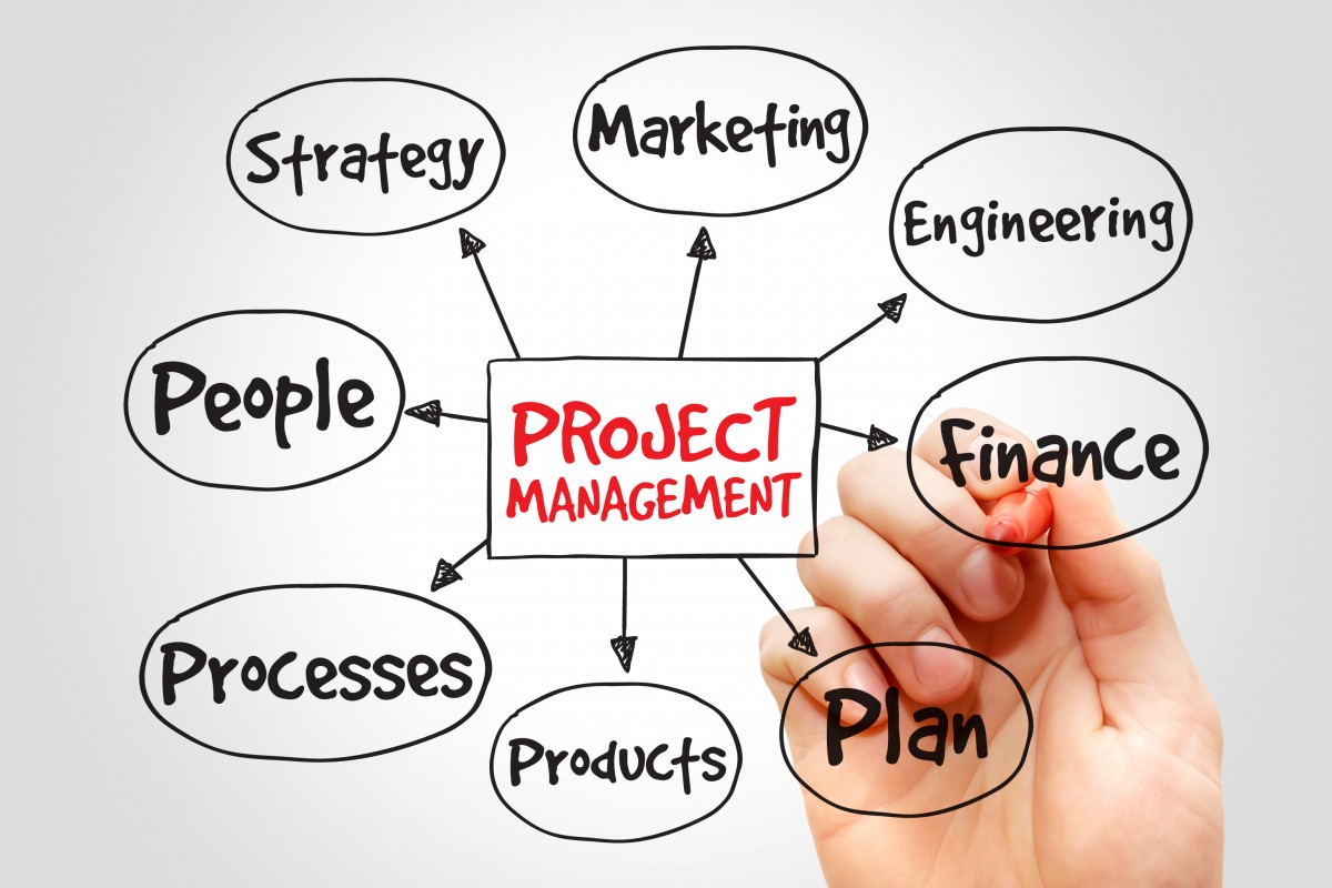 marketing project manager Today's top 5616 marketing project manager jobs in united states leverage your professional network, and get hired new marketing project manager jobs added daily.